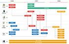 雷竞技网上交易系统
