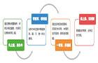 雷竞技和雷竞技官网DOTA2,LOL,CSGO最佳电竞赛事竞猜政务管理平台